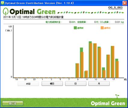 Optimal2